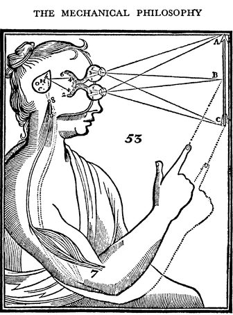 cartesian dualism by descartes Substance dualism is also often dubbed 'cartesian dualism', but some substance dualists are keen to distinguish their theories from descartes's e j lowe, for example, is a substance dualist, in the following sense.
