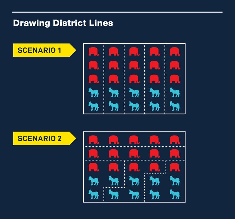 Drawing Distinct Lines